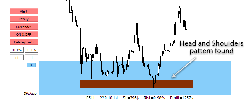 quasimodo trading pattern