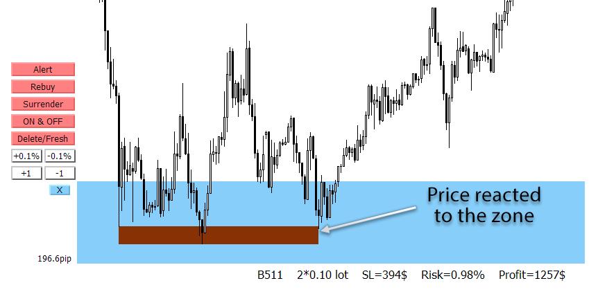 quasimodo forex pattern trading
